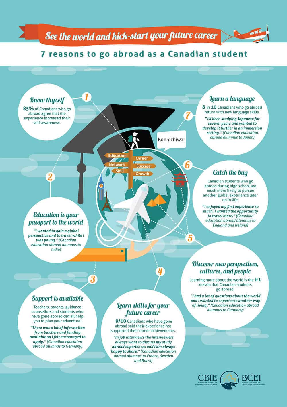 7 Reasons to Go Abroad Infographic