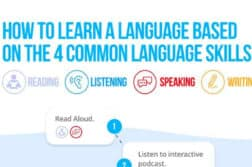 How to Learn a Language Based on the 4 Common Language Skills (Infographic)
